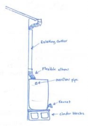 rain_barrel_diagram